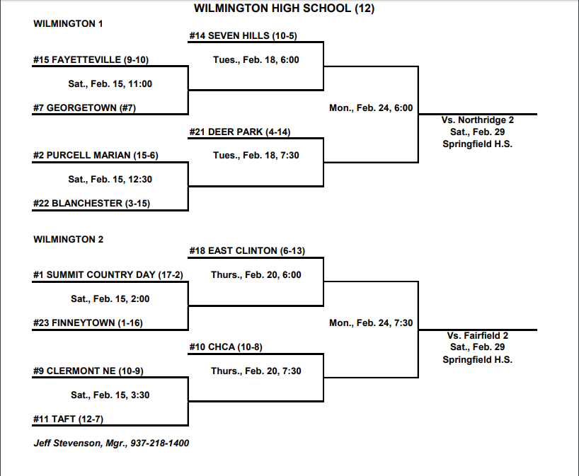 SWD Tournament Bracket